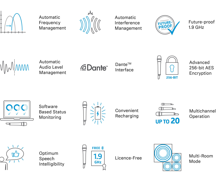 Sennheiser Speechline Wireless Microphone Conferencing System Dakota Digital Wiring Diagram Hly 5000x All Benefits At A Glance