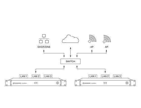 통합(Integration) 모드