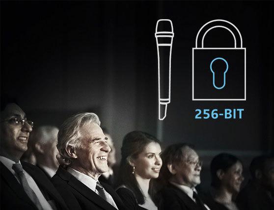 Geavanceerde 256-bit AES encryptie