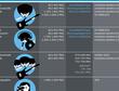 Freesize thumb 02 infografik ddready ohne produkte musiker
